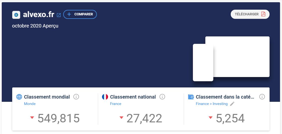 Alvexo Avis_Position sur le marché français