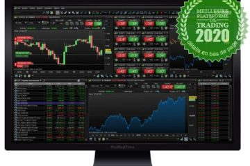 ProRealTime Avis 2021 : Test de la Plateforme Référence Pour Les Traders