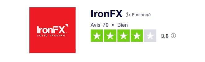 IronFX logo