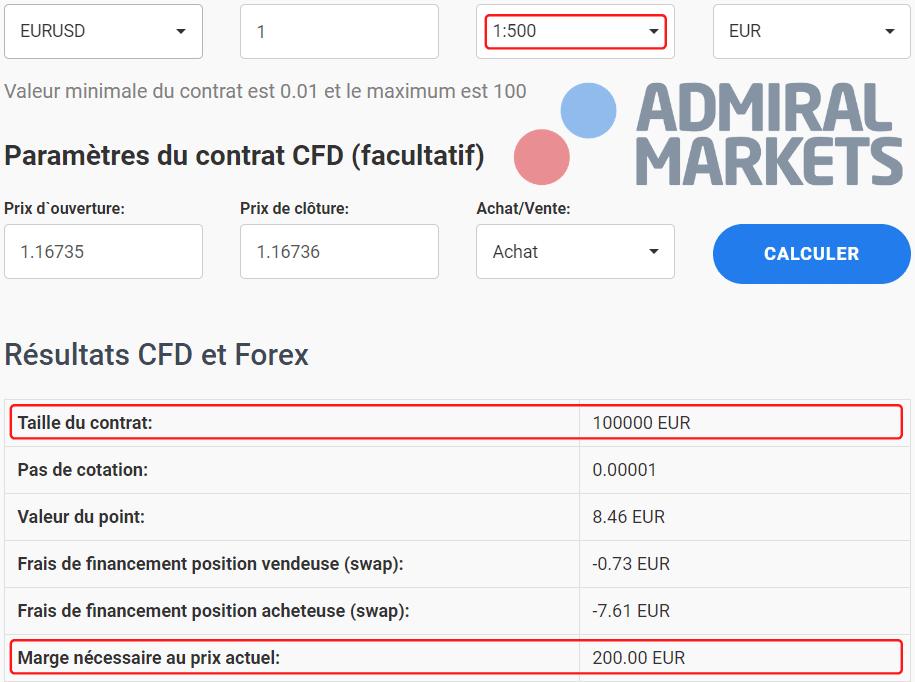 screen shot du calculateur de marge ADMIRAL MARKET. On peut calculer la valeur de la marque requise pour un ordre donné. Dans l'exemple, on voit qu'un contrat d'un lot de EURUSD (d'une valeur de 100 000 euros) avec un levier de 500 va vous demander de déposer une marge de 200 euros, soit 0,02% du prix.
