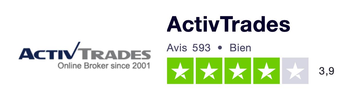 ActivTrades Avis note Trustpilot