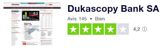 Avis Clients Dukascopy sur Trustpilot