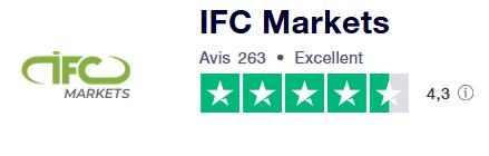 IFC Markets Note