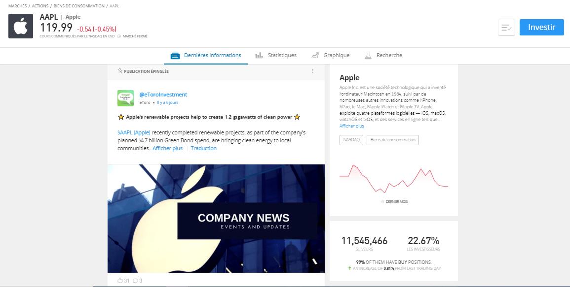 Infos et Actus Apple sur eToro