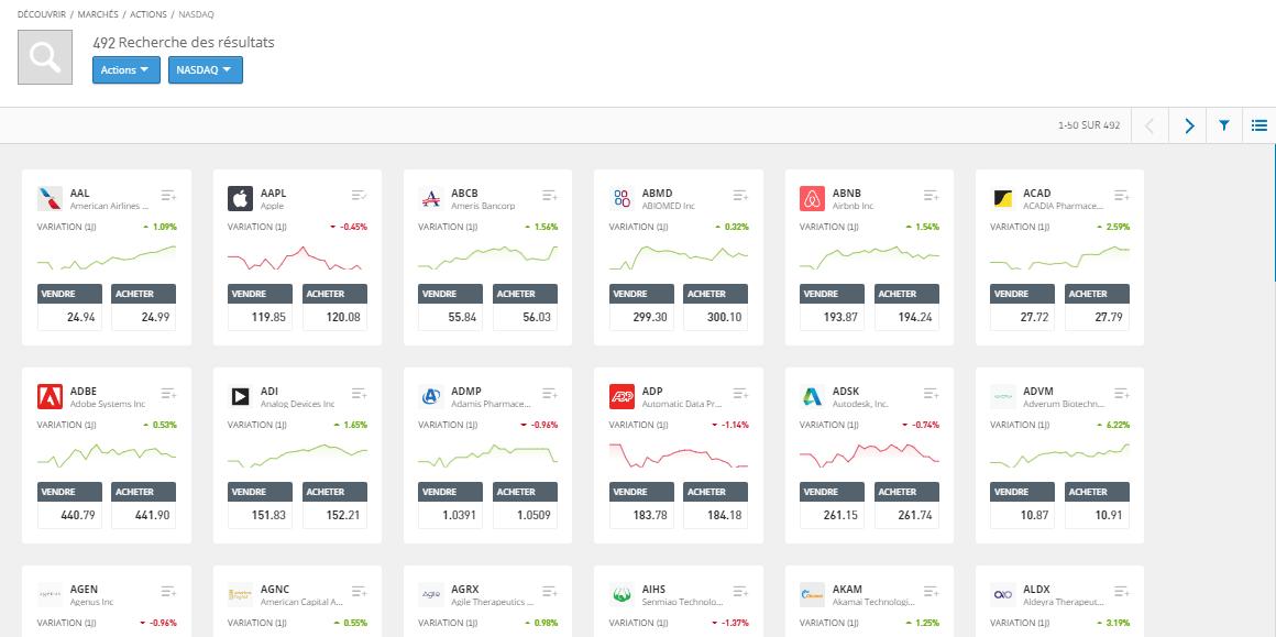 Liste des Actions du NASDAQ sur eToro