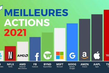 Actions Prometteuses 2022 PEA