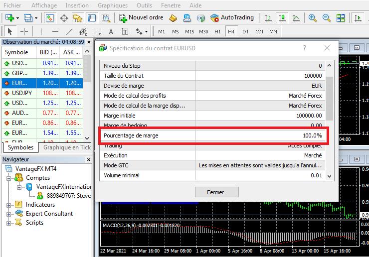 Vantage FX_Pourcentage de marge MT4