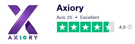 Axiory Note