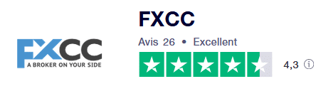 FXCC Notes Avis