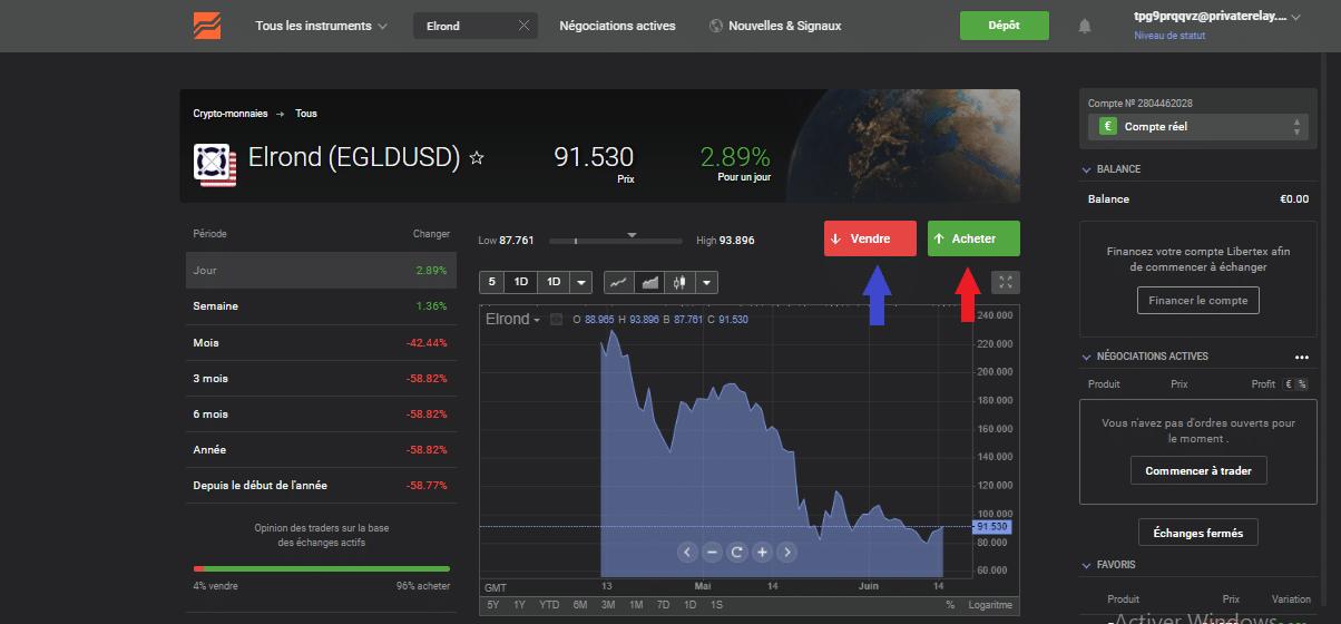 Libertex vendre où acheter Elrond