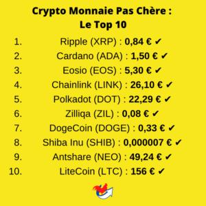 Crypto Monnaie Pas chère - Le Top 10 en 2021