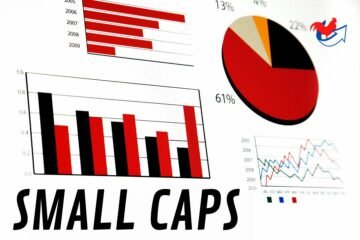 Small Caps Trading