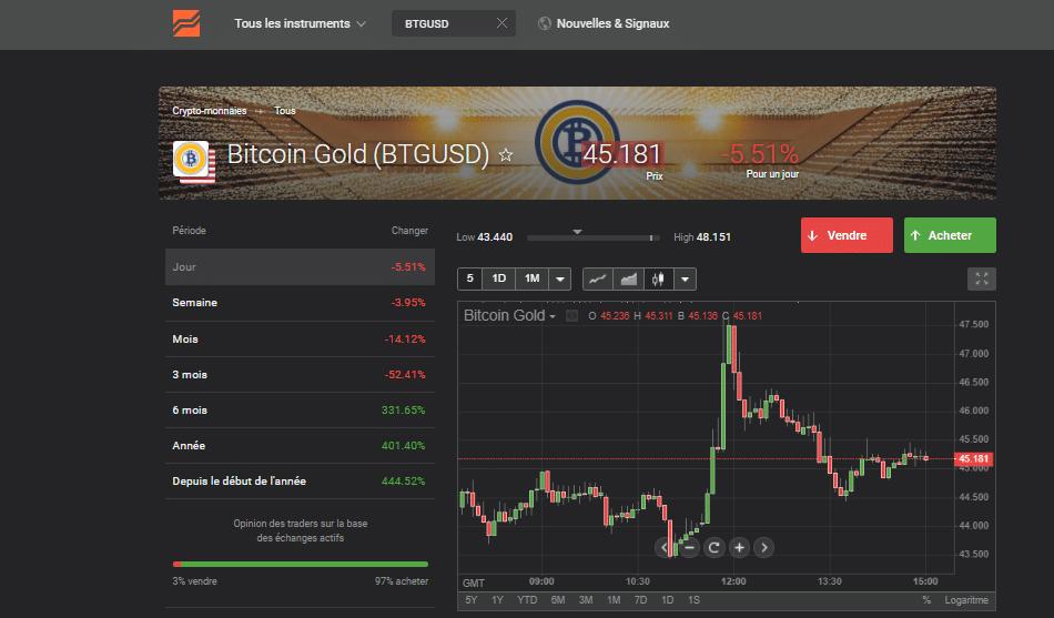 Bitcoin Gold Avis Scalping