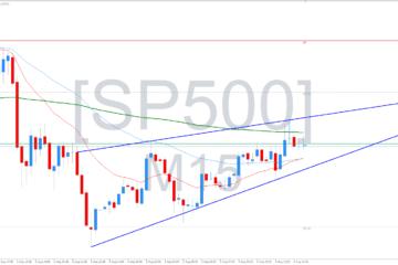 S&P500  la Semaine Commence par une Tendance à la Hausse